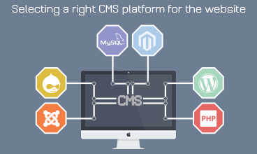 Selecting Right CMS Platform - Thumbnail