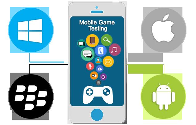 mobile game testing