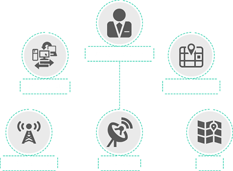 Location-Based Application Development