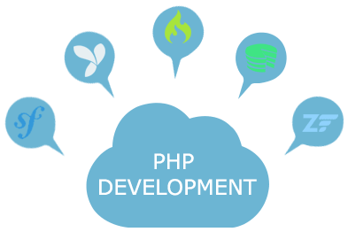 php programmers skill